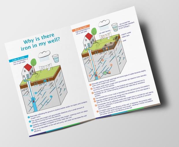 gsi_leaflet_mockup